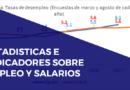 ESTADISTICAS E INDICADORES SOBRE EMPLEO Y SALARIOS